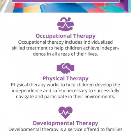 Kids Therapy Physical Therapy Rack Cad Front