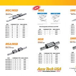 Linear Guide Brochure Designs