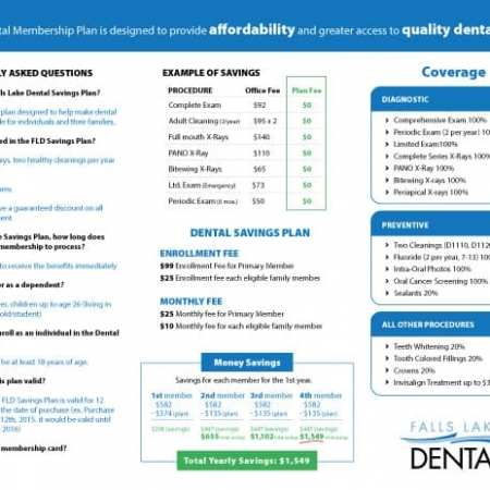 Falls Lake Dental Practice Brochure Inside