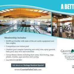 Granite Falls Athletic Club Postcard Designs