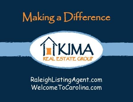 Kima Real Estate Business Card Designs