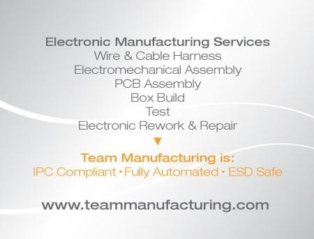 Team Manufacturing Business Card Design Back