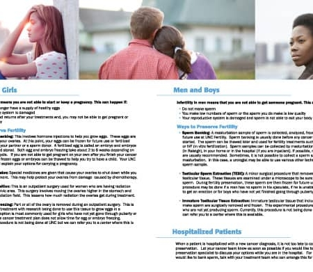UNC Health Care Fertility Brochure Designs